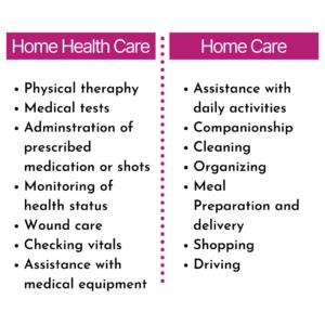 Home health care los angeles